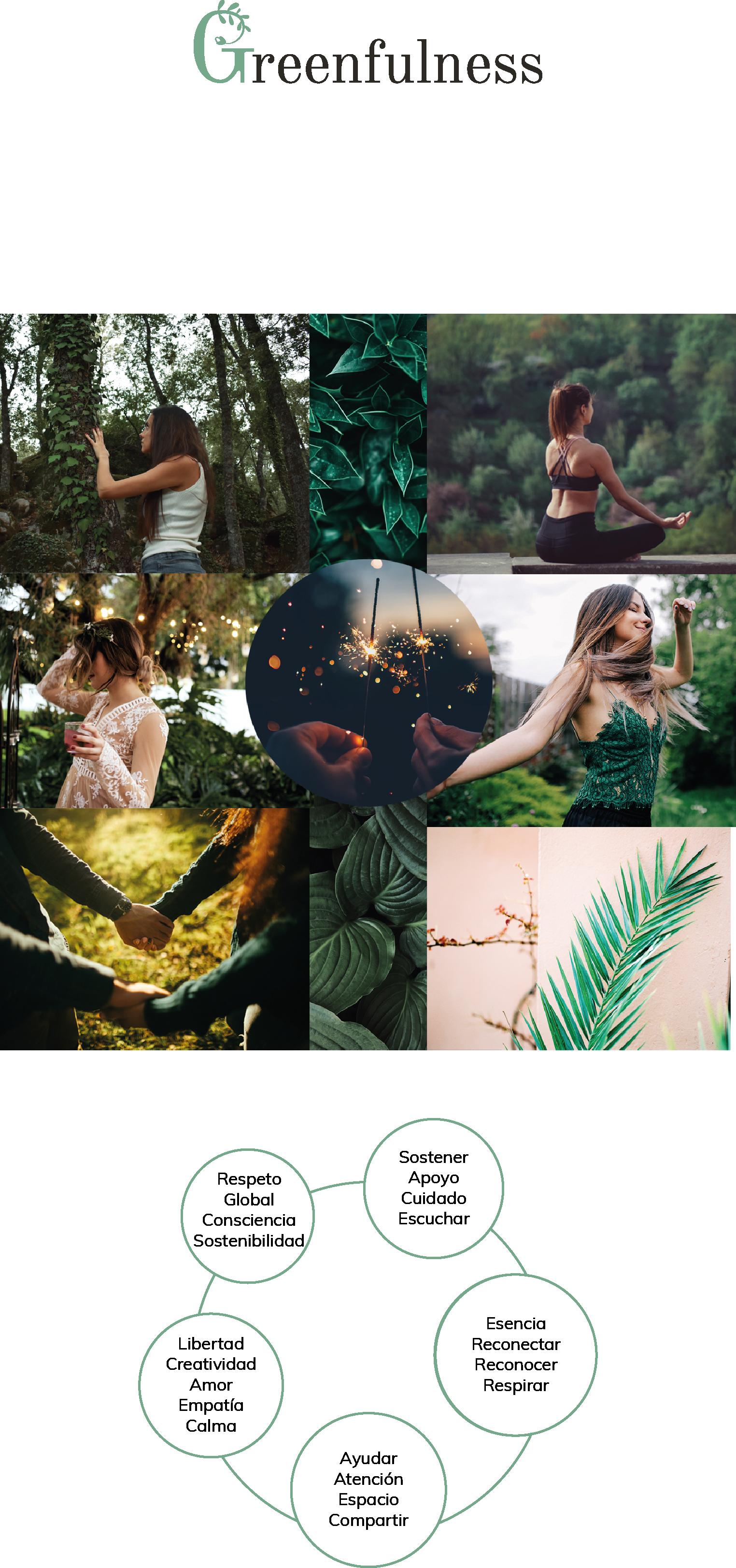 Inspiración Greenfulness